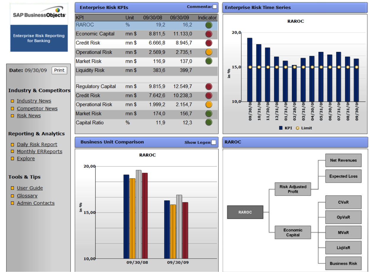 Sap business objects xcelsius resume : Aware-army.gq