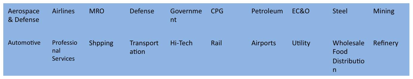 Industry Practice Areas