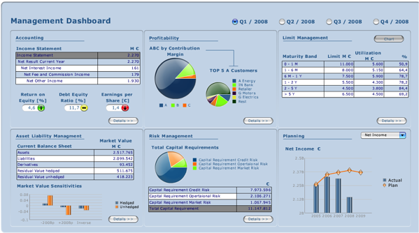 Reporting Requirements Analysis Dashboard