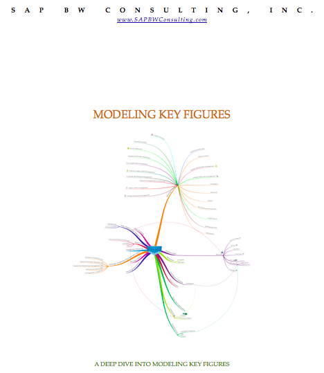 Modeling Key Figures resized 600