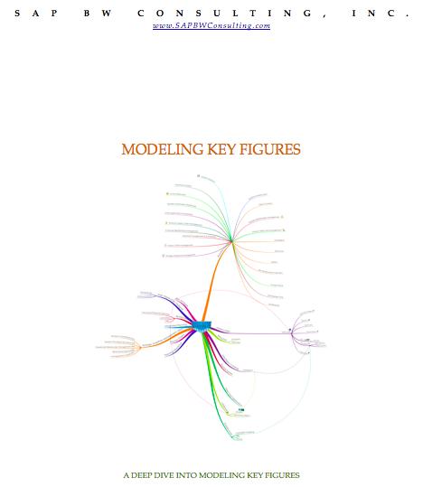 Modeling Key Figures resized 600