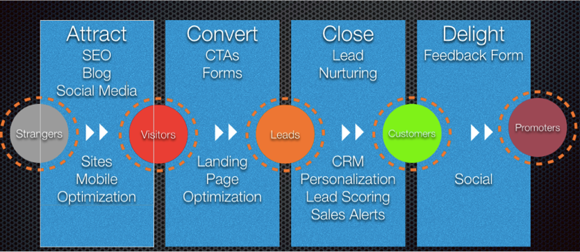Inbound_Marketing_Services