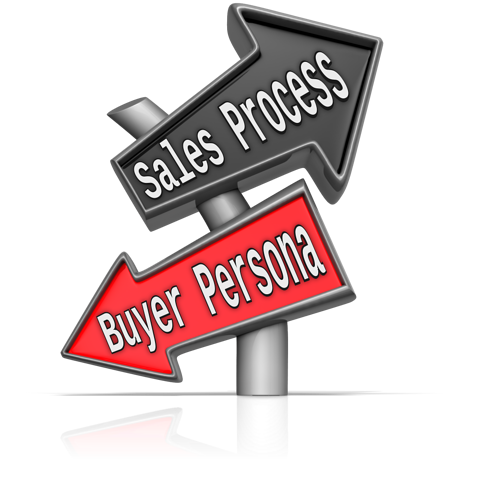 Buyer Persona and Sales Process