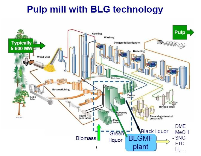 Discover 10 Key Sap Is Mill Benefits