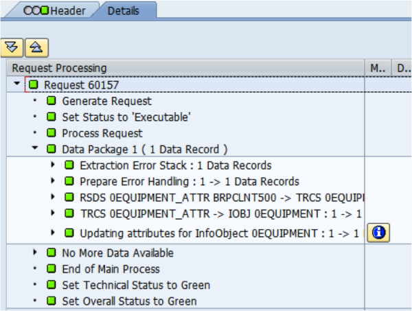 Identifying cause of data load error when using a SAP BW DTP