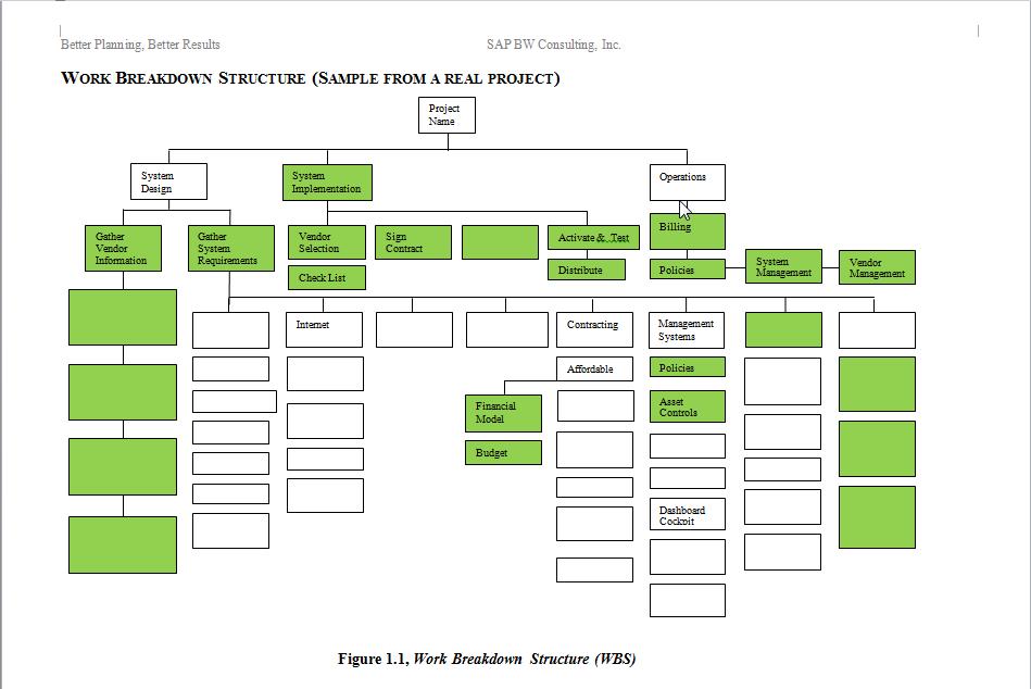 sap bw bobj project management blog templates