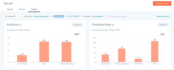 Hubspot Social Media Monitoring Tool